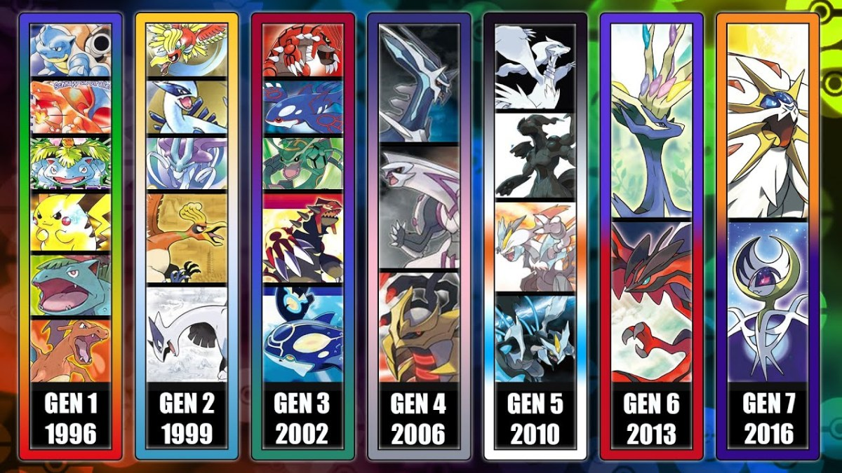 Ranking All 7 PokemonGenerations